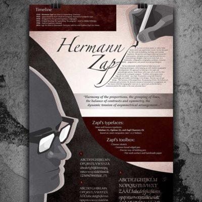 Hermann Zapf Poster